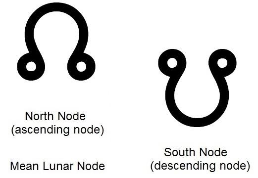 言靈奧祕EP310﹕前世占星之南北交點